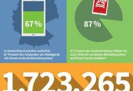 Mobile Malware Report Ransomware Android