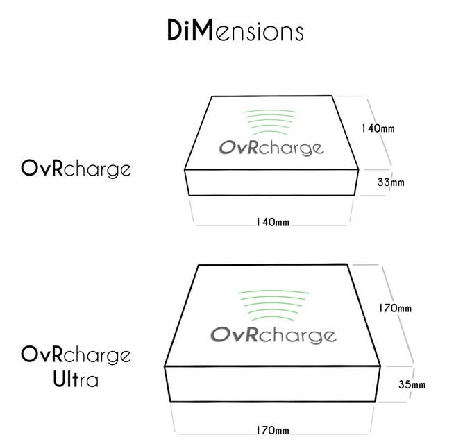 OvRcharge Abmessungen