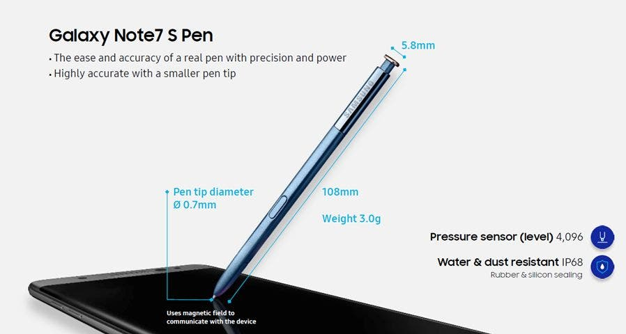 Samsung Galaxy Note7 S Pen