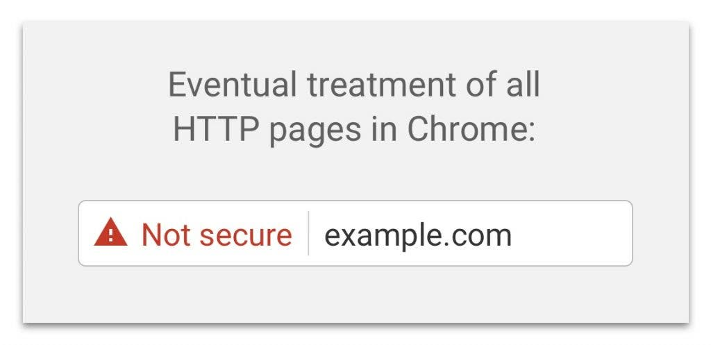 google-chrome-http-not-secure-red