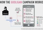 gooligan-how-it-works