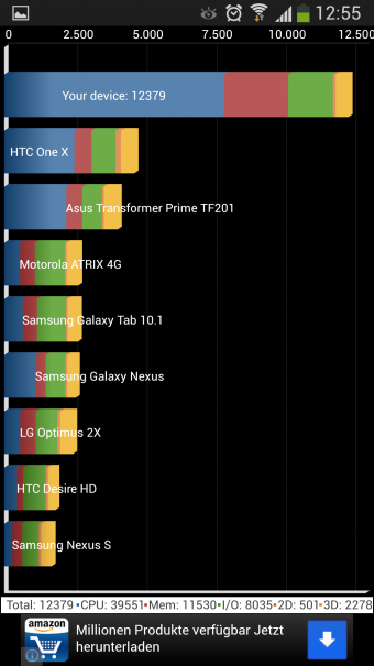 Samsung Galaxy S4 Test Benchmarks 7
